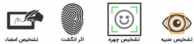 روش های بیومتریک احراز هویت